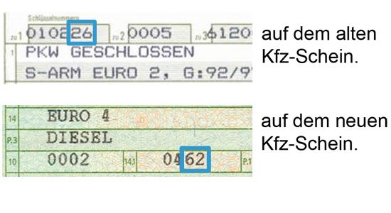 Feinstaubplakette KFZ Schein